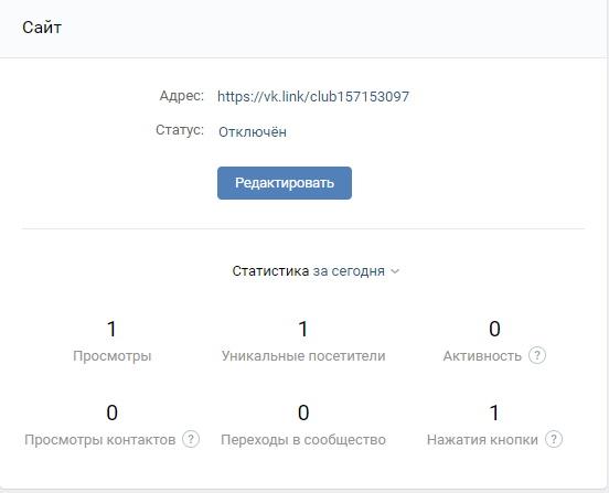 статистика сайта группы вк сайт сообщества
